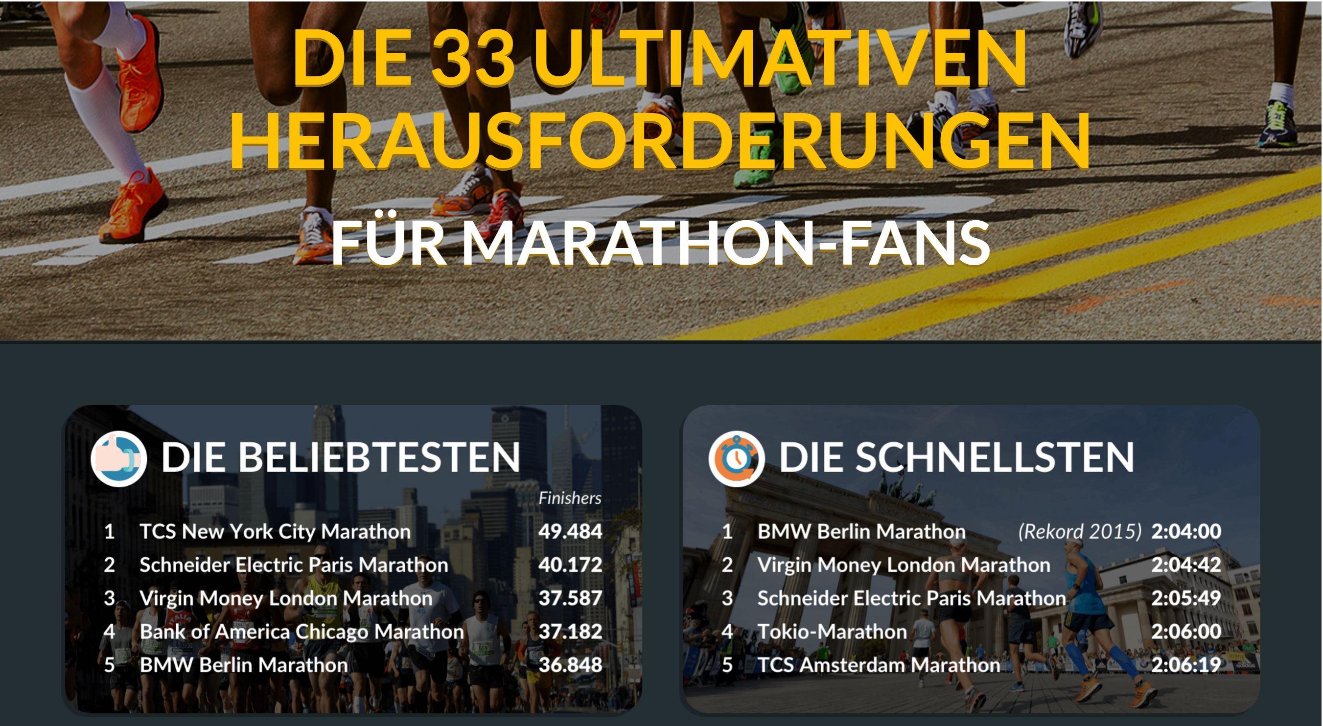 getyourguide-33marathons