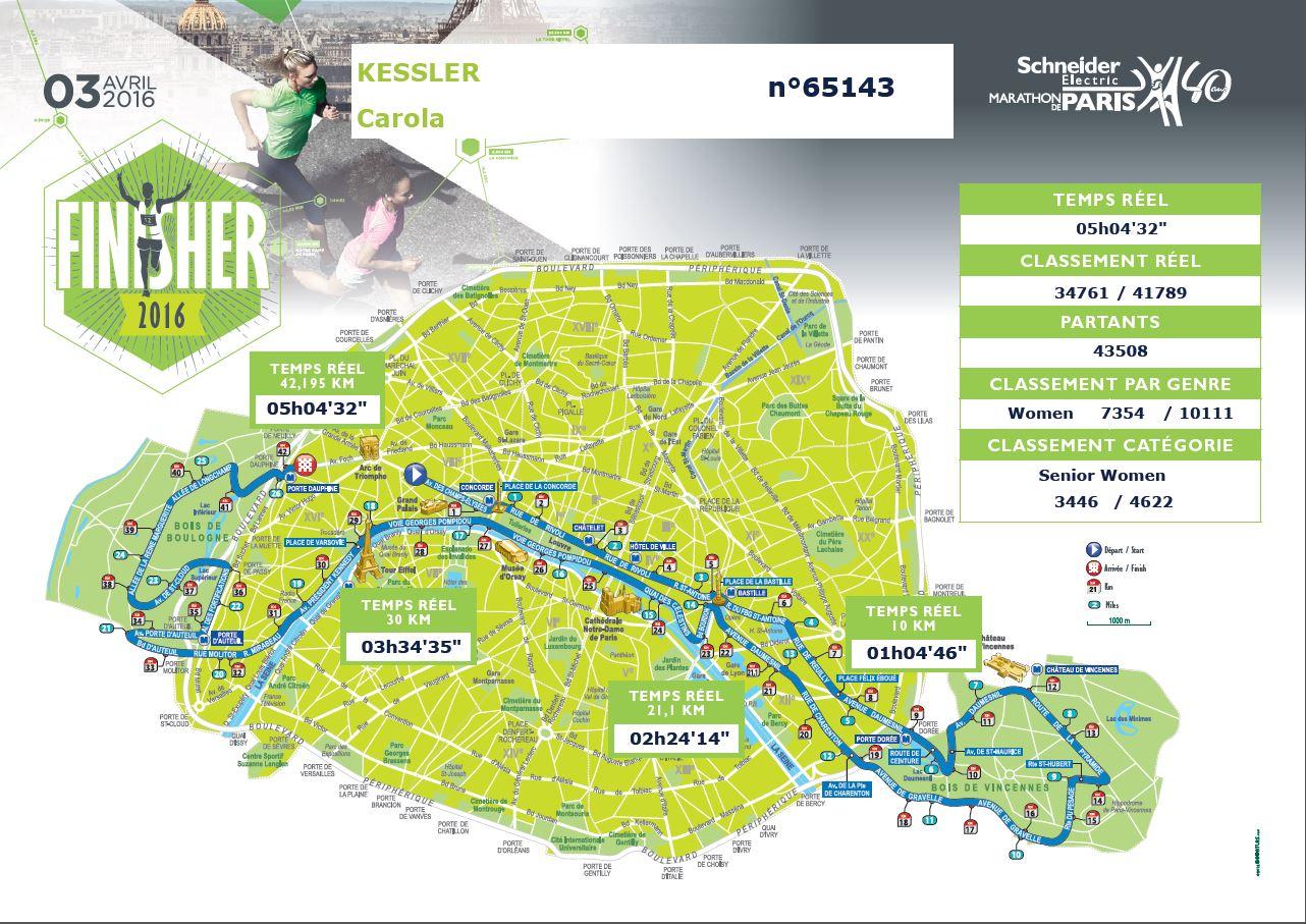 Paris Marathon 2016 Finisher Urkunde