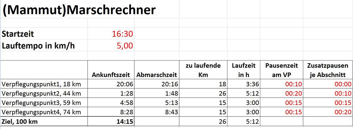 Mammut_Marschrechner_Tabelle